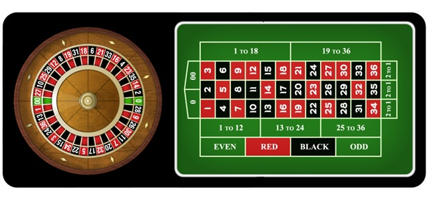 Common Mistakes to Avoid While Playing Roulette Game